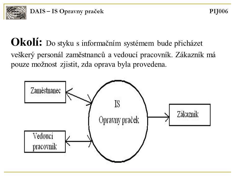 DAIS – IS Opravny praček PIJ006 Okolí: Do styku s informačním systémem bude přicházet veškerý personál zaměstnanců a vedoucí pracovník.