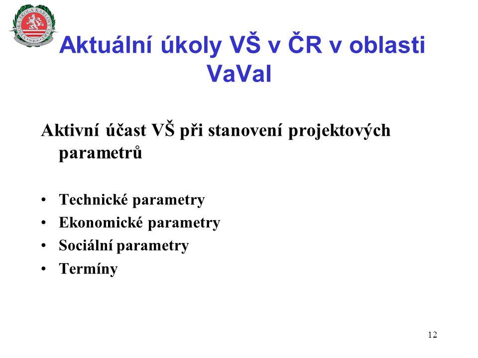 Aktuální úkoly VŠ v ČR v oblasti VaVaI Aktivní účast VŠ při stanovení projektových parametrů Technické parametry Ekonomické parametry Sociální paramet