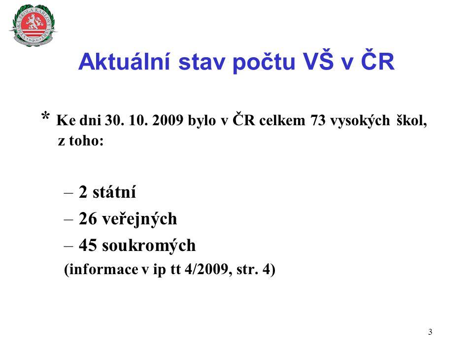Aktuální stav počtu VŠ v ČR * Ke dni 30. 10. 2009 bylo v ČR celkem 73 vysokých škol, z toho: –2 státní –26 veřejných –45 soukromých (informace v ip tt