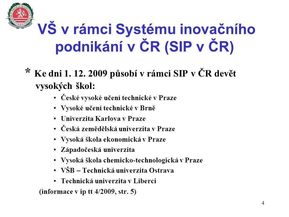 Děkuji Vám za pozornost doc.Ing. Pavel Švejda, CSc., FEng.