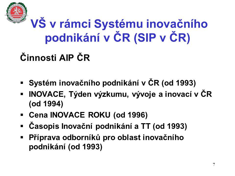 VŠ v rámci Systému inovačního podnikání v ČR (SIP v ČR) Projekty AIP ČR  Technologický profil ČR (od 1998)  Program KONTAKT (od 1998)  Podpora programů EUREKA a Eurostars v ČR (od 1996)  Mezinárodní inovační centrum (MIC) (od 2002)  Program INGO (od 1999) 8