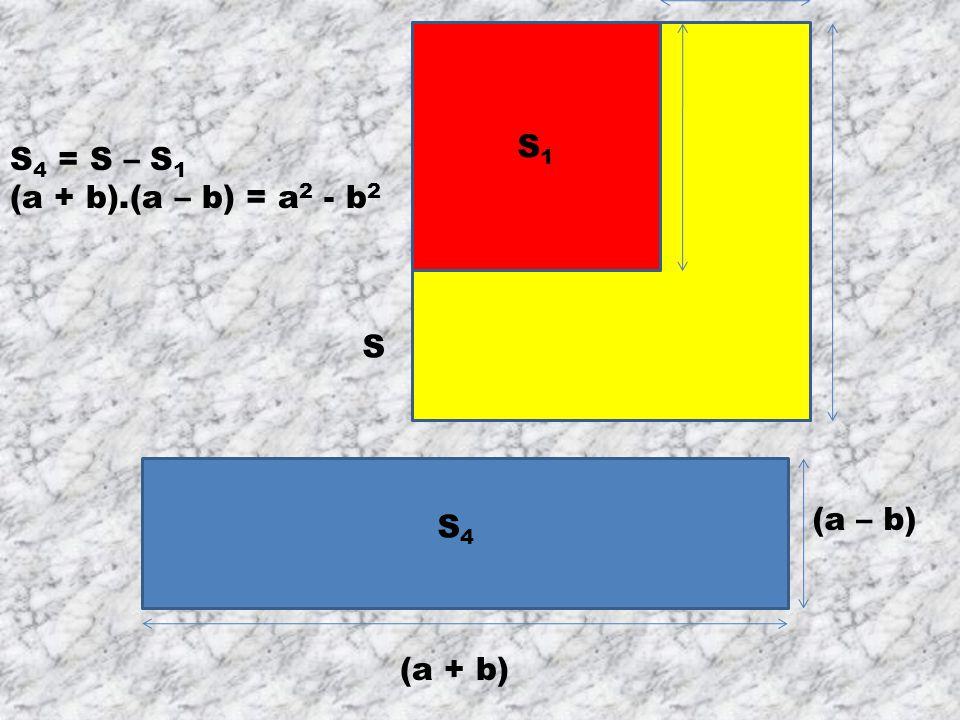 (a + b).(a – b) = a 2 – b 2 Vzorec zvaný rozdíl čtverců: (b + a).(b – a) = b 2 – a 2 a 2 - b 2 ≠ b 2 – a 2