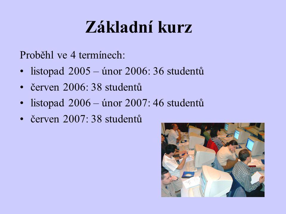 Základní kurz Proběhl ve 4 termínech: listopad 2005 – únor 2006: 36 studentů červen 2006: 38 studentů listopad 2006 – únor 2007: 46 studentů červen 20