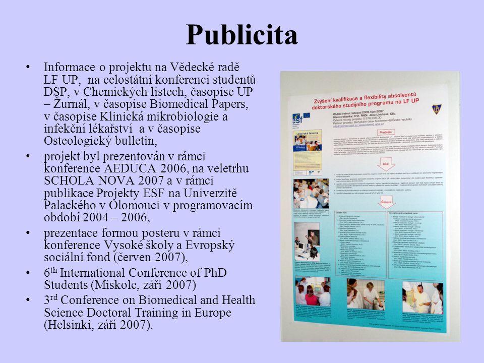 Publicita Informace o projektu na Vědecké radě LF UP, na celostátní konferenci studentů DSP, v Chemických listech, časopise UP – Žurnál, v časopise Bi