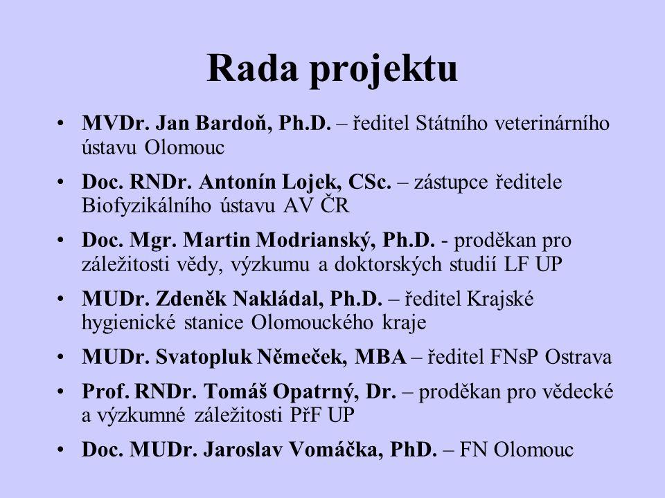 Rada projektu MVDr. Jan Bardoň, Ph.D. – ředitel Státního veterinárního ústavu Olomouc Doc. RNDr. Antonín Lojek, CSc. – zástupce ředitele Biofyzikálníh
