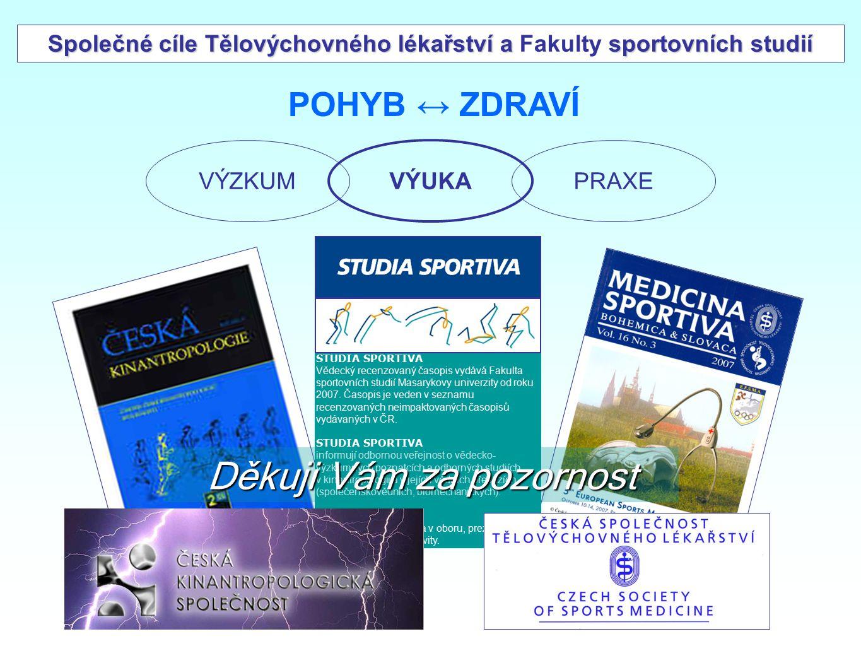 Společné cíle Tělovýchovného lékařství a sportovních studií Společné cíle Tělovýchovného lékařství a Fakulty sportovních studií POHYB ↔ ZDRAVÍ VÝZKUM