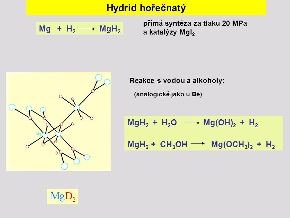 přímá syntéza za tlaku 20 MPa a katalýzy MgI 2 Hydrid hořečnatý Mg + H 2 MgH 2 MgH 2 + H 2 O Mg(OH) 2 + H 2 MgH 2 + CH 3 OH Mg(OCH 3 ) 2 + H 2 (analog