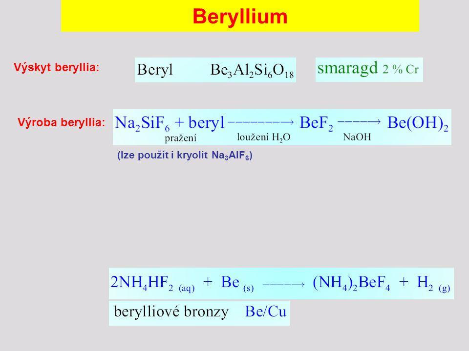 Beryllium Výskyt beryllia: Výroba beryllia: (lze použít i kryolit Na 3 AlF 6 )