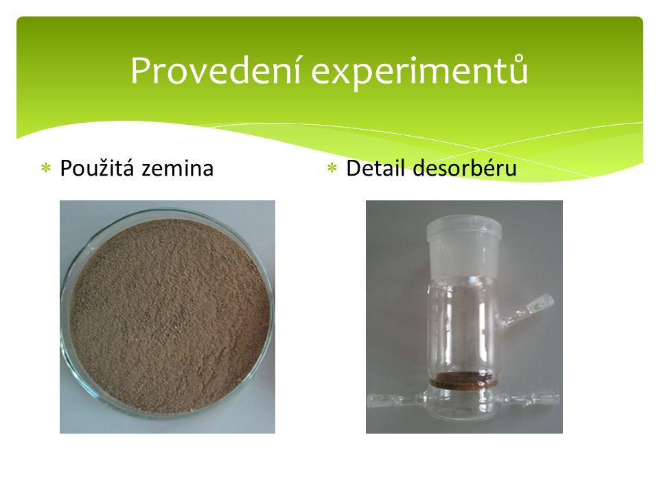 Provedení experimentů  Použitá zemina  Detail desorbéru