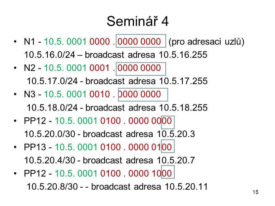 Seminář 4 N1 - 10.5. 0001 0000. 0000 0000 (pro adresaci uzlů) 10.5.16.0/24 – broadcast adresa 10.5.16.255 N2 - 10.5. 0001 0001. 0000 0000 10.5.17.0/24