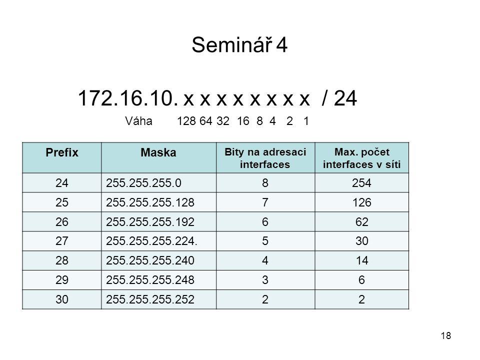 Seminář 4 172.16.10. x x x x x x x x / 24 Váha 128 64 32 16 8 4 2 1 PrefixMaska Bity na adresaci interfaces Max. počet interfaces v síti 24255.255.255