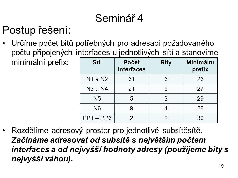 Seminář 4 Postup řešení: Určíme počet bitů potřebných pro adresaci požadovaného počtu připojených interfaces u jednotlivých sítí a stanovíme minimální
