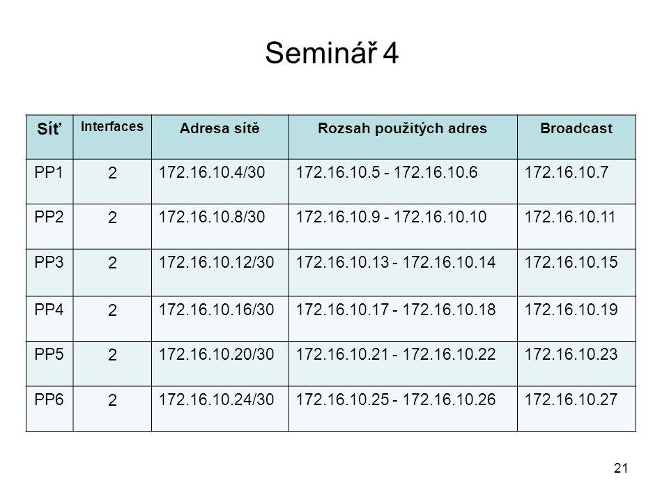 Seminář 4 Síť Interfaces Adresa sítěRozsah použitých adresBroadcast PP1 2 172.16.10.4/30172.16.10.5 - 172.16.10.6172.16.10.7 PP2 2 172.16.10.8/30172.1