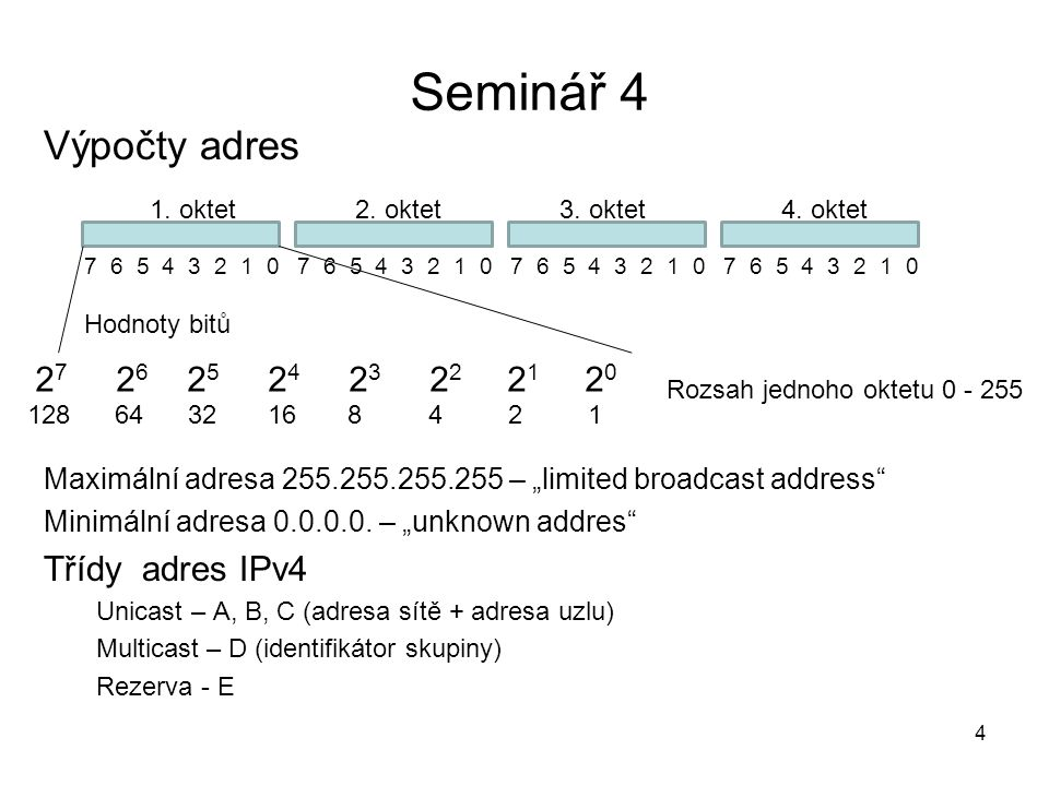 """2 7 2 6 2 5 2 4 2 3 2 2 2 1 2 0 Seminář 4 Výpočty adres Maximální adresa 255.255.255.255 – """"limited broadcast address"""" Minimální adresa 0.0.0.0. – """"un"""