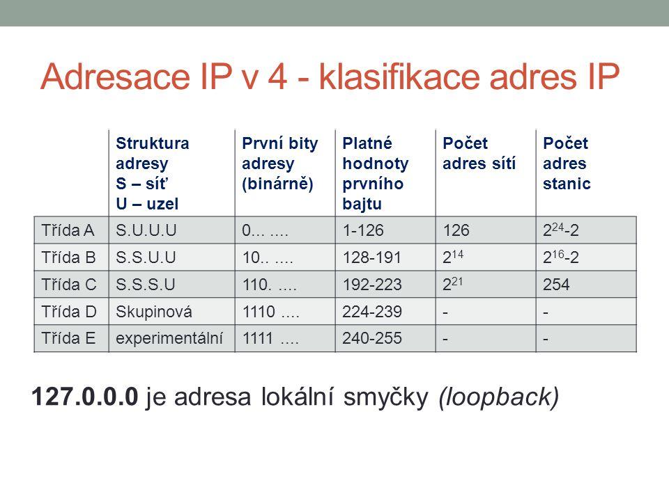 Adresace IP v 4 - klasifikace adres IP Struktura adresy S – síť U – uzel První bity adresy (binárně) Platné hodnoty prvního bajtu Počet adres sítí Počet adres stanic Třída AS.U.U.U0.......1-1261262 24 -2 Třída BS.S.U.U10......128-1912 14 2 16 -2 Třída CS.S.S.U110.....192-2232 21 254 Třída DSkupinová1110....224-239-- Třída Eexperimentální1111....240-255-- 127.0.0.0 je adresa lokální smyčky (loopback)