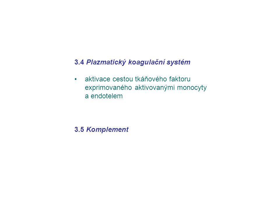3.4 Plazmatický koagulační systém aktivace cestou tkáňového faktoru exprimovaného aktivovanými monocyty a endotelem 3.5 Komplement