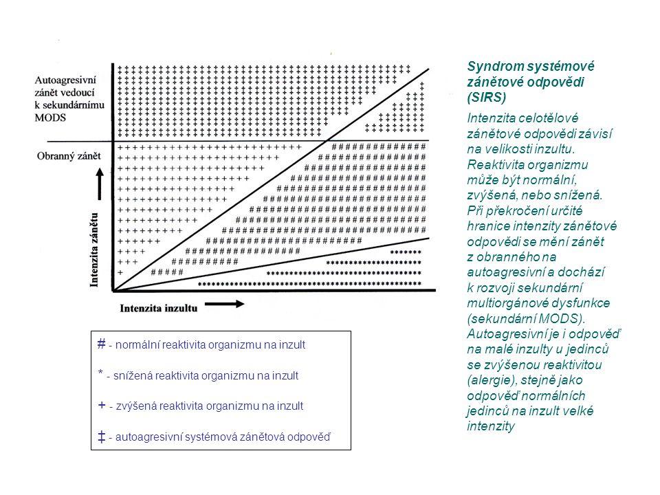 # - normální reaktivita organizmu na inzult * - snížená reaktivita organizmu na inzult + - zvýšená reaktivita organizmu na inzult ‡ - autoagresivní sy