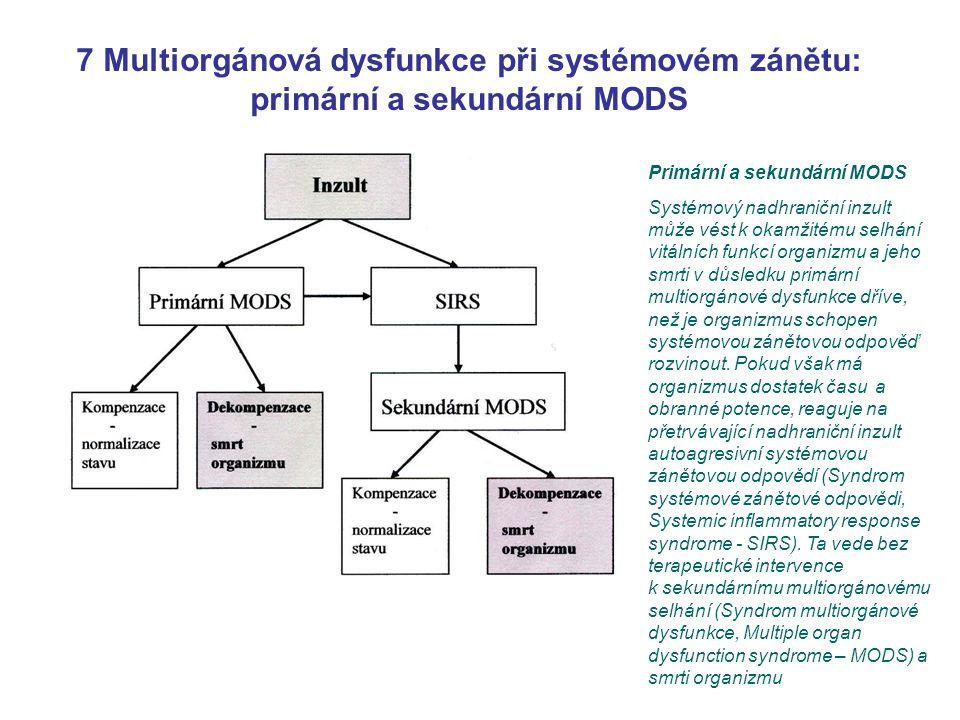 7 Multiorgánová dysfunkce při systémovém zánětu: primární a sekundární MODS Primární a sekundární MODS Systémový nadhraniční inzult může vést k okamži