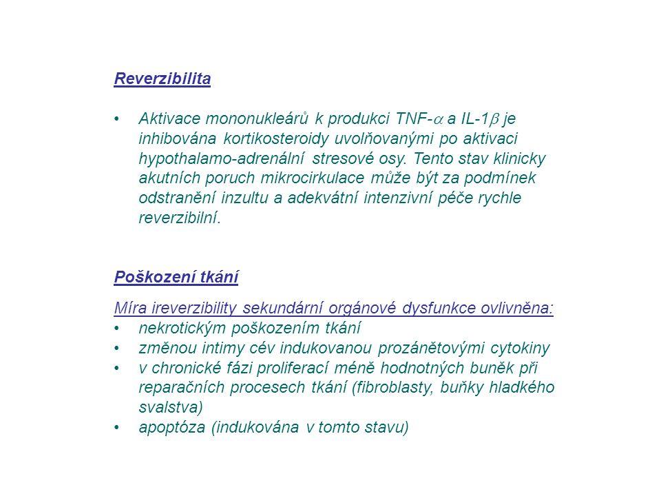 Reverzibilita Aktivace mononukleárů k produkci TNF-  a IL-1  je inhibována kortikosteroidy uvolňovanými po aktivaci hypothalamo-adrenální stresové o