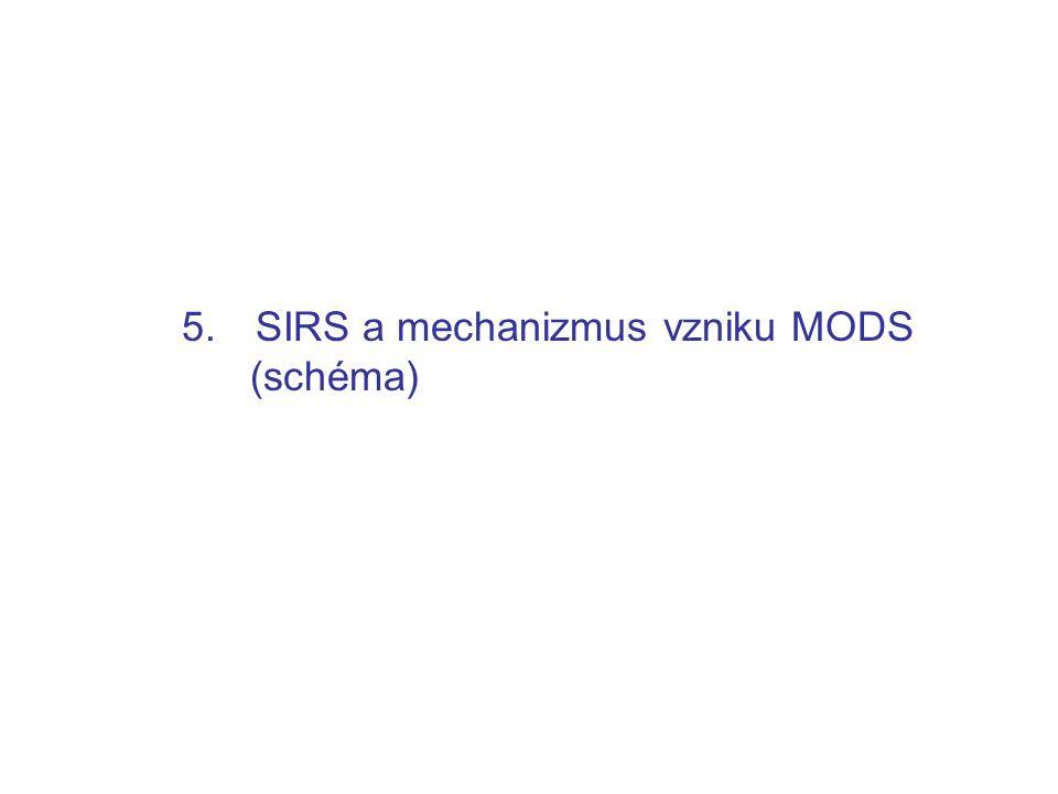 5. SIRS a mechanizmus vzniku MODS (schéma)