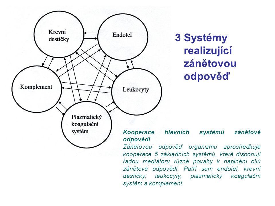 Kooperace hlavních systémů zánětové odpovědi Zánětovou odpověď organizmu zprostředkuje kooperace 5 základních systémů, které disponují řadou mediátorů