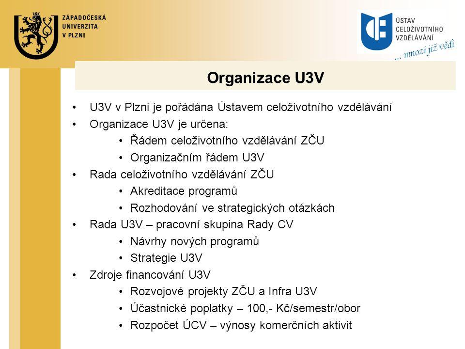 Organizace U3V U3V v Plzni je pořádána Ústavem celoživotního vzdělávání Organizace U3V je určena: Řádem celoživotního vzdělávání ZČU Organizačním řáde