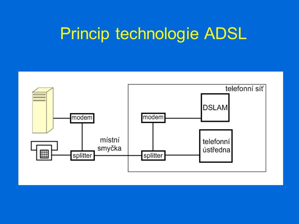 Princip technologie ADSL