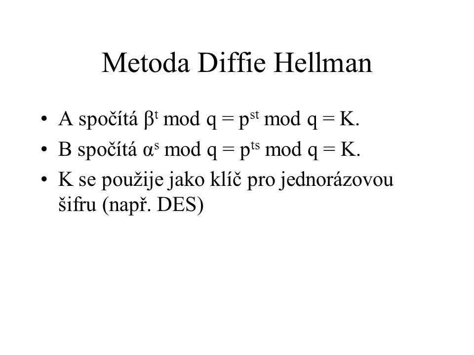 Metoda Diffie Hellman A spočítá β t mod q = p st mod q = K. B spočítá α s mod q = p ts mod q = K. K se použije jako klíč pro jednorázovou šifru (např.