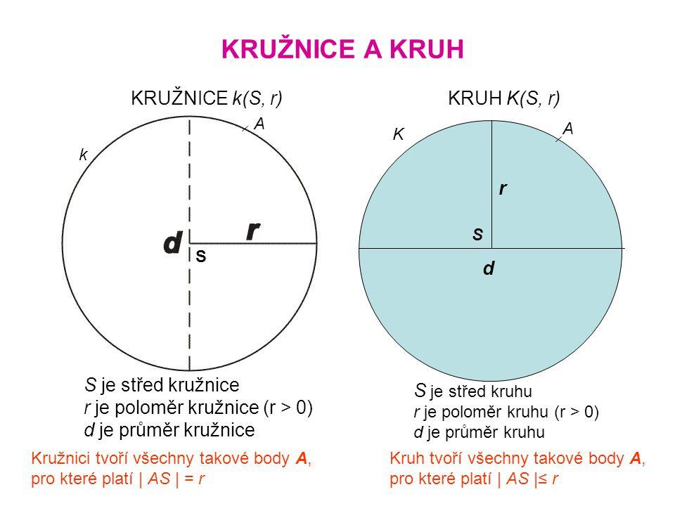 KRUŽNICE A KRUH KRUŽNICE k(S, r) KRUH K(S, r) r d S S S je střed kružnice r je poloměr kružnice (r > 0) d je průměr kružnice S je střed kruhu r je poloměr kruhu (r > 0) d je průměr kruhu A A Kružnici tvoří všechny takové body A, pro které platí | AS | = r Kruh tvoří všechny takové body A, pro které platí | AS |≤ r k K