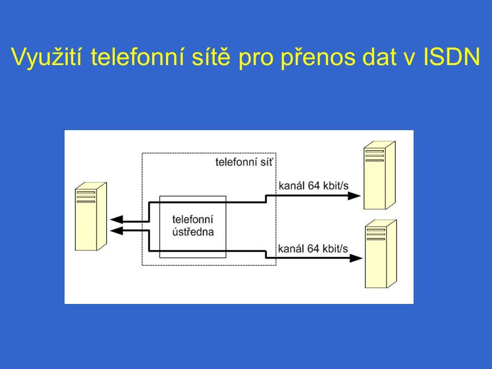 Využití telefonní sítě pro přenos dat v ISDN