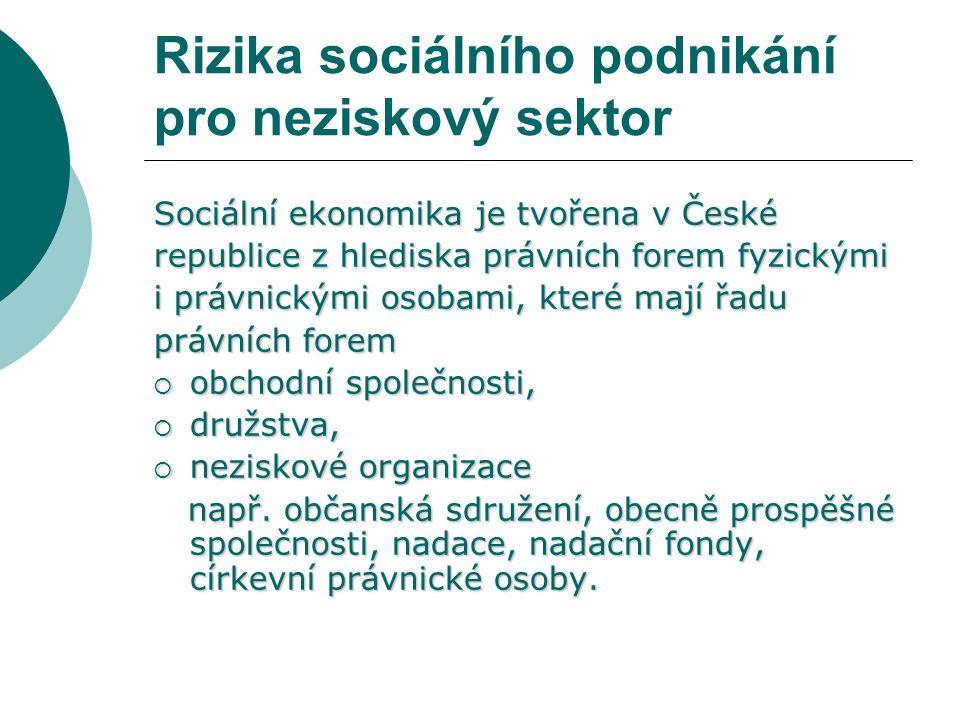 Rizika sociálního podnikání pro neziskový sektor Vznik sociální družstev podporují  místní (obecní nebo regionální struktury, zastupitelstva),  státní orgány,  samosprávná sdružení,  podnikatelské svazy.
