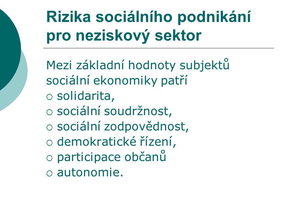 Rizika sociálního podnikání pro neziskový sektor Prosazování sociální ekonomiky v České republice brání  nejasnost pojmu sociální ekonomika,  nedostatek profesionality pracovníků v neziskových organizacích,  neexistence vstupního kapitálu,  drahá pracovní síla,  nedůvěra sponzorů k sociální ekonomice, nebo k organizaci, která má vlastní příjmy,  malá kreativita v typech podnikatelských aktivit,  neochota MV ČR registrovat občanská sdružení, která mají ve statutu vlastní výdělečnou činnost,