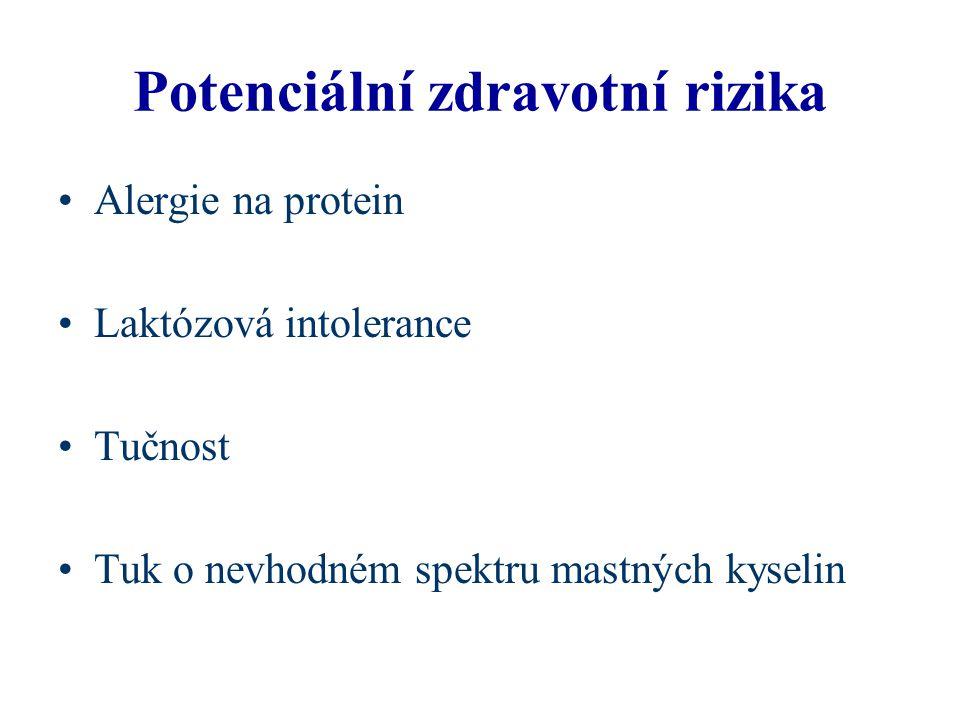 Potenciální zdravotní rizika Alergie na protein Laktózová intolerance Tučnost Tuk o nevhodném spektru mastných kyselin