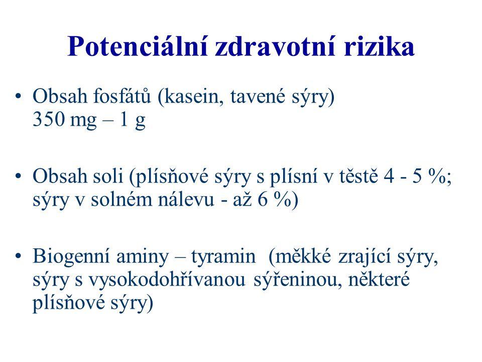 Potenciální zdravotní rizika Obsah fosfátů (kasein, tavené sýry) 350 mg – 1 g Obsah soli (plísňové sýry s plísní v těstě 4 - 5 %; sýry v solném nálevu