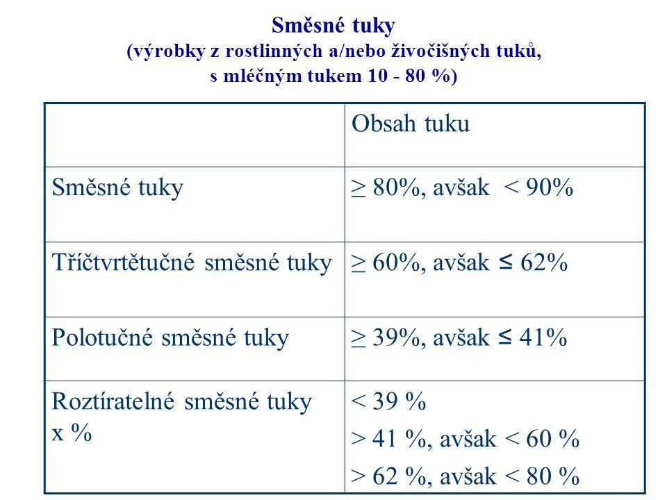 Složení mastných kyselin v mléčném tuku a kokosovém tuku (v hmotnostních % tukového podílu) KyselinaMáslo (%) Kokosový tuk (%) laurová4,045 myristová9,0 – 14,017 palmitová20 – 329 stearová8 – 143 olejová17 – 267 linolová0,3 – 2,21,5 linolenová0,1 – 0,8 < 0,5