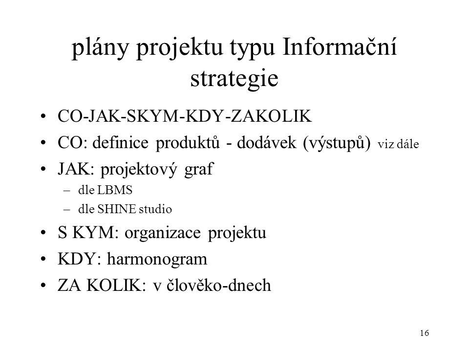 17 produkty info strategie cílový model (budoucí strategie, IDM, event.