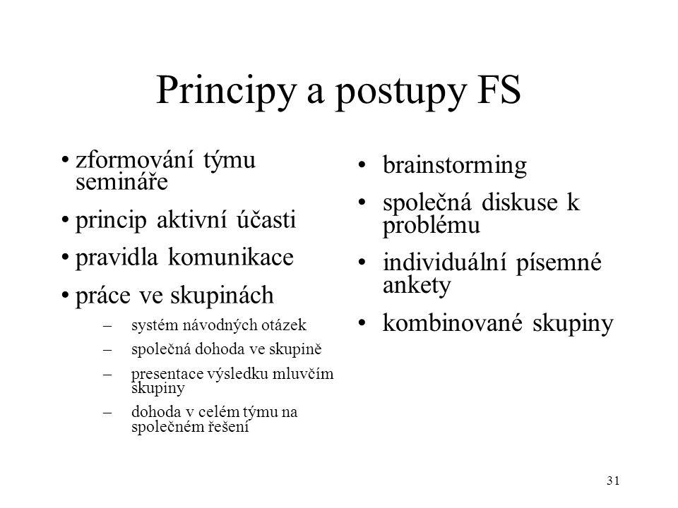 32 Techniky pro FS flip-chart, velké papíry tapetování seminární místnosti záznamy seminářů naplňování CASE