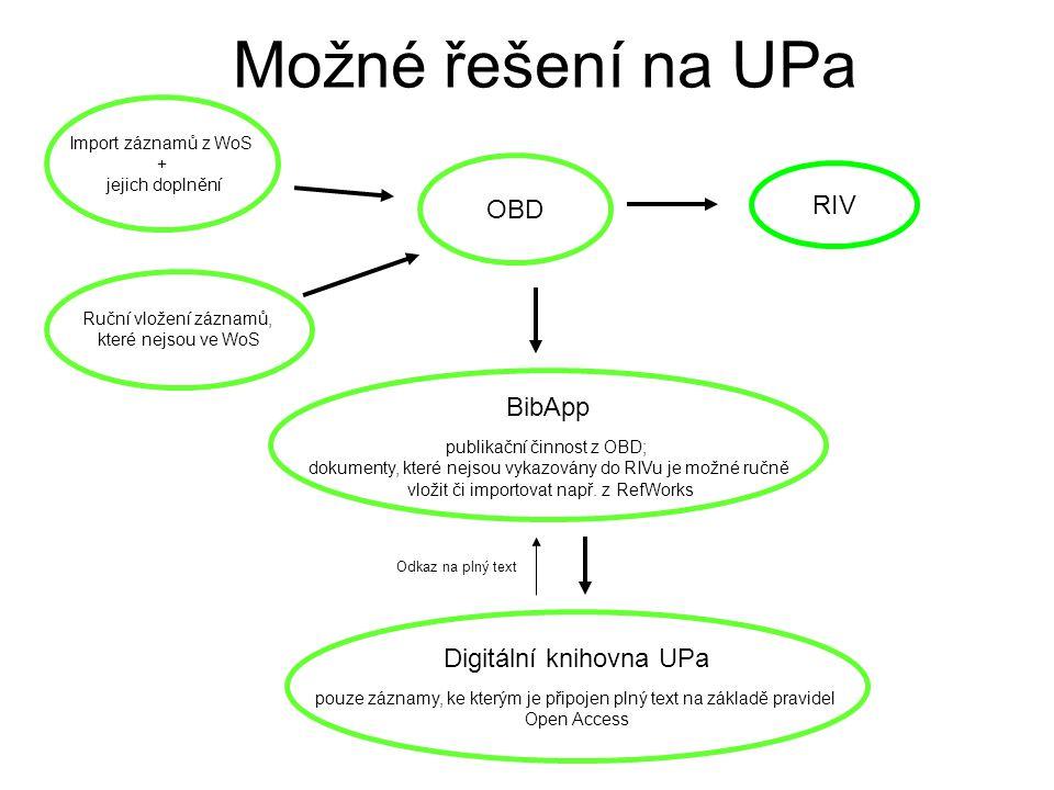 OBD Import záznamů z WoS + jejich doplnění RIV Ruční vložení záznamů, které nejsou ve WoS BibApp publikační činnost z OBD; dokumenty, které nejsou vykazovány do RIVu je možné ručně vložit či importovat např.