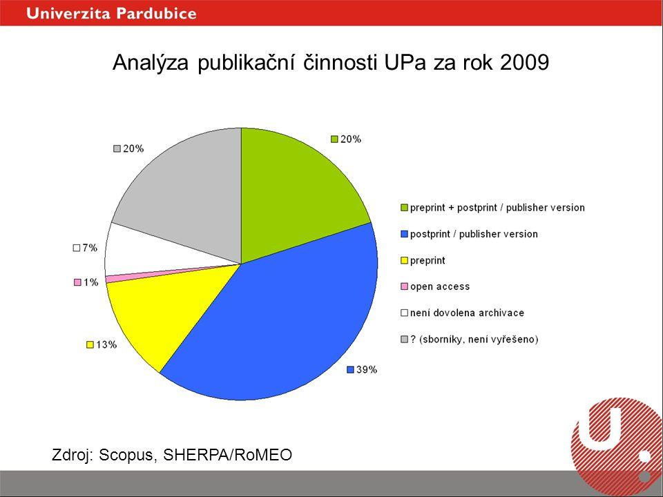Analýza publikační činnosti UPa za rok 2009 Zdroj: Scopus, SHERPA/RoMEO