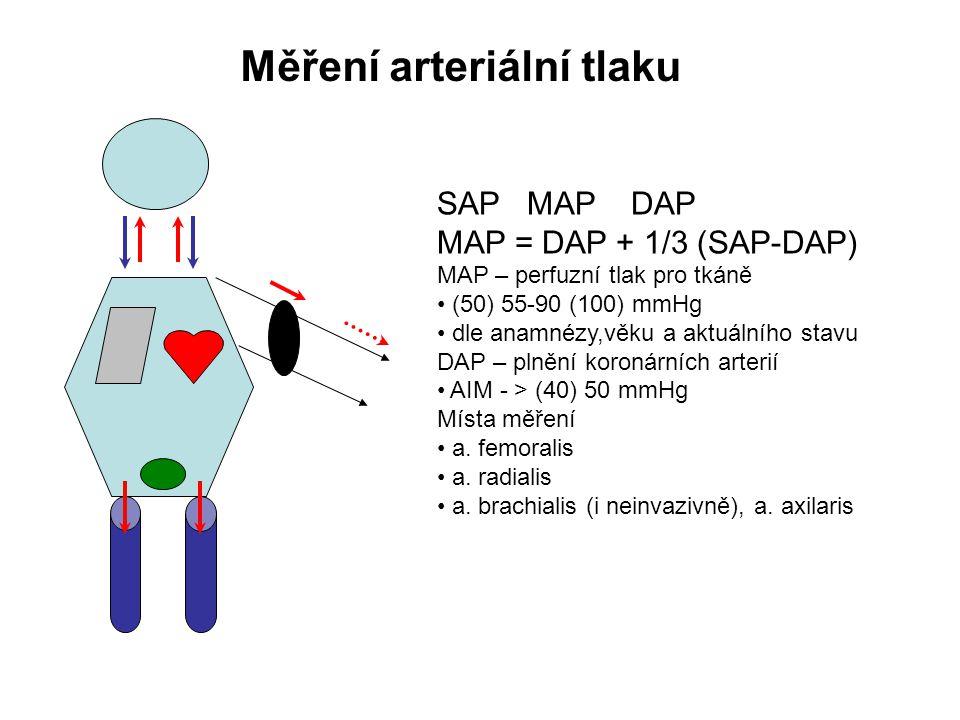 Porucha vědomí: celá škála Kardiogenní šok: elektrické selhání (bradyarytmie – tachyarytmie) mechanické selhání [sval (AIM, chronické), chlopně] Oběh - tep na velkých cévách (dle příčiny) náplň krčních žil – většinou  Oběh - tep na periferii (nitkovitý?) Laboratorní analýza: krevní plyny (pO2,pCO2), BE (MAC), laktát Akra: chladná, zavřená periferie Diuresa ↓ srdeční výdej  Tlak  selhání