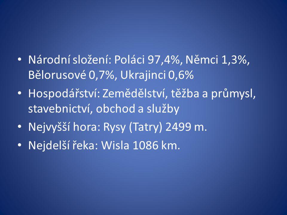 Národní složení: Poláci 97,4%, Němci 1,3%, Bělorusové 0,7%, Ukrajinci 0,6% Hospodářství: Zemědělství, těžba a průmysl, stavebnictví, obchod a služby Nejvyšší hora: Rysy (Tatry) 2499 m.
