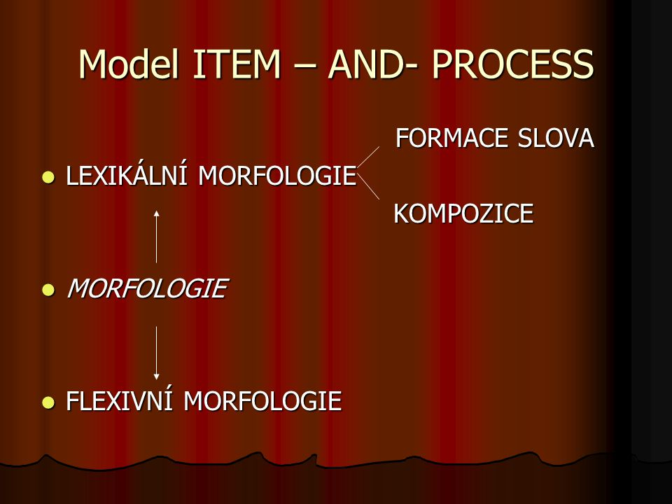 Model ITEM – AND- PROCESS FORMACE SLOVA FORMACE SLOVA LEXIKÁLNÍ MORFOLOGIE LEXIKÁLNÍ MORFOLOGIE KOMPOZICE KOMPOZICE MORFOLOGIE MORFOLOGIE FLEXIVNÍ MOR