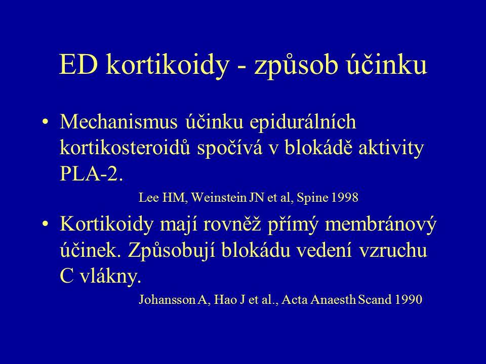 ED kortikoidy - způsob účinku Mechanismus účinku epidurálních kortikosteroidů spočívá v blokádě aktivity PLA-2. Lee HM, Weinstein JN et al, Spine 1998