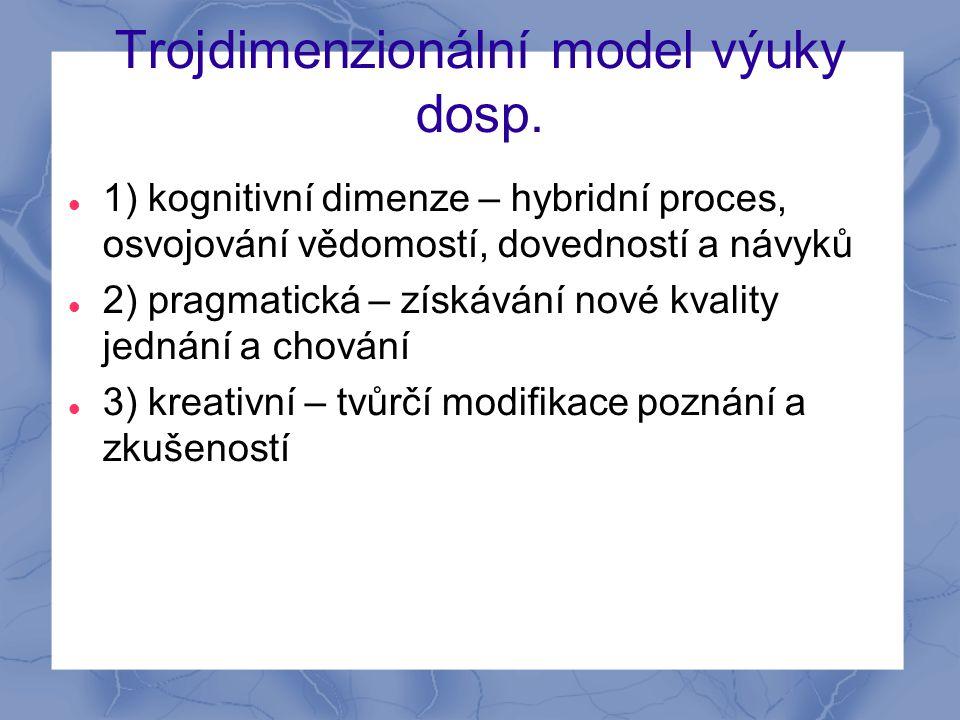 Trojdimenzionální model výuky dosp. 1) kognitivní dimenze – hybridní proces, osvojování vědomostí, dovedností a návyků 2) pragmatická – získávání nové