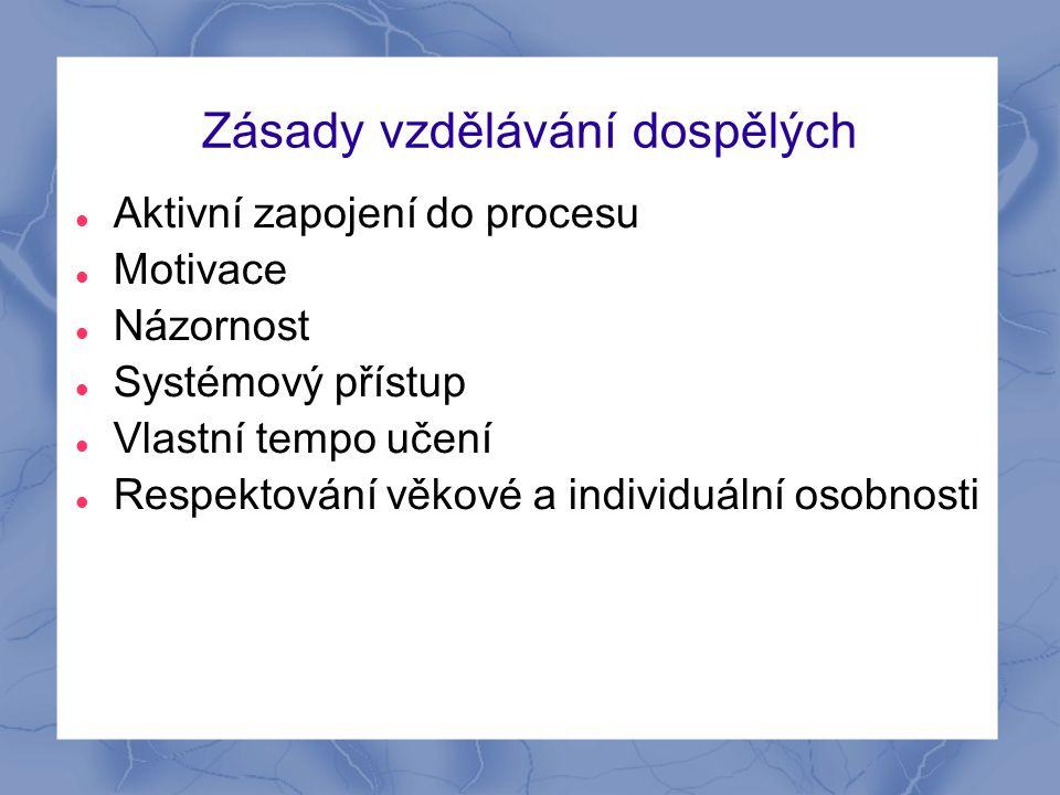 Zásady vzdělávání dospělých Aktivní zapojení do procesu Motivace Názornost Systémový přístup Vlastní tempo učení Respektování věkové a individuální os