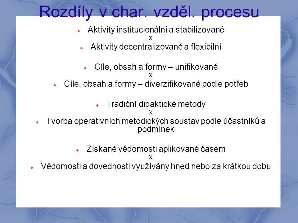 Rozdíly v char. vzděl. procesu Aktivity institucionální a stabilizované X Aktivity decentralizované a flexibilní Cíle, obsah a formy – unifikované X C