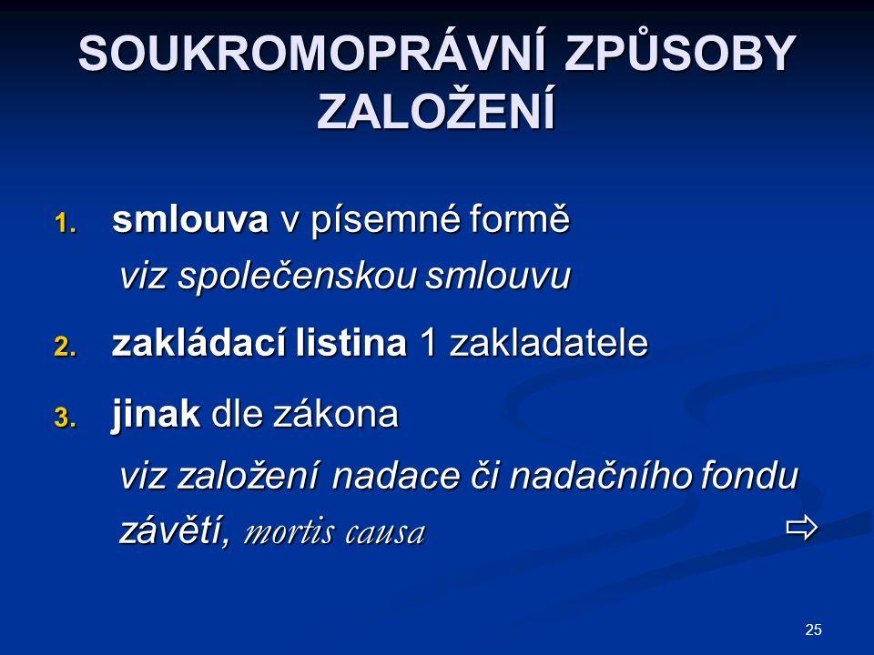 25 SOUKROMOPRÁVNÍ ZPŮSOBY ZALOŽENÍ 1.