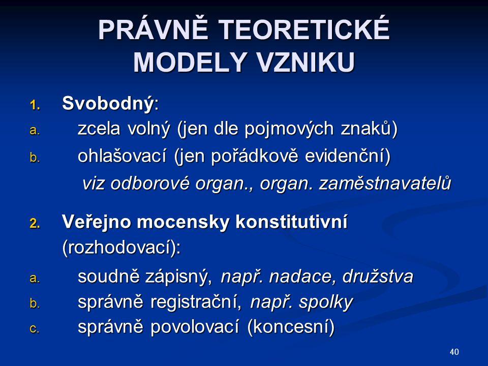 40 PRÁVNĚ TEORETICKÉ MODELY VZNIKU 1.Svobodný: a.