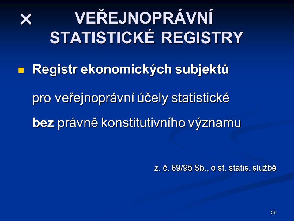 56  VEŘEJNOPRÁVNÍ STATISTICKÉ REGISTRY Registr ekonomických subjektů Registr ekonomických subjektů pro veřejnoprávní účely statistické pro veřejnoprávní účely statistické bez právně konstitutivního významu bez právně konstitutivního významu z.