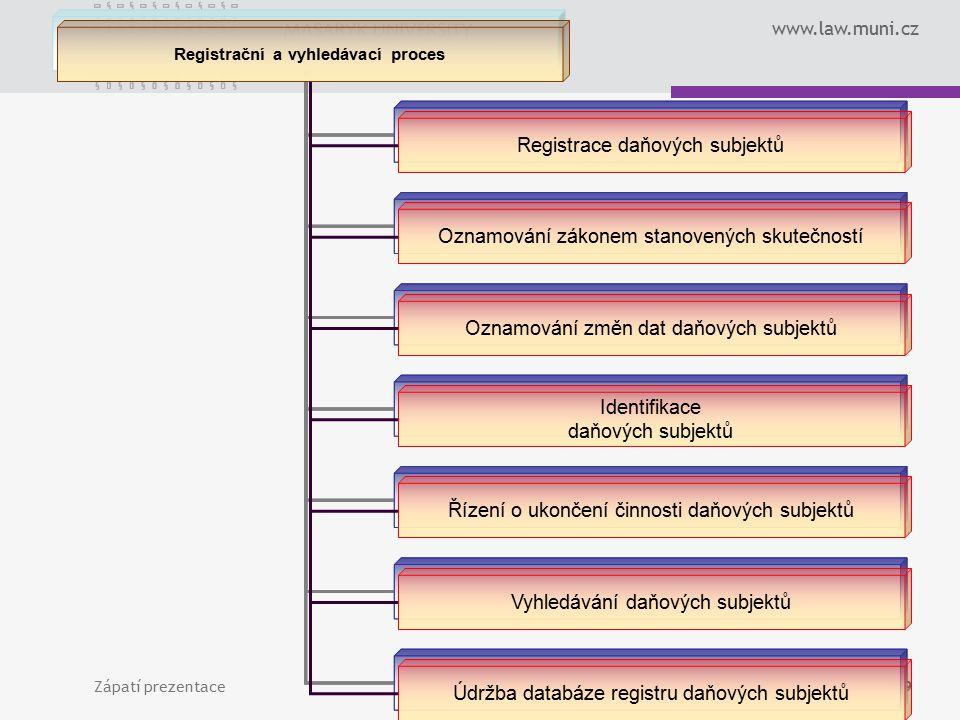 www.law.muni.cz Zápatí prezentace109 Registrační a vyhledávací proces Registrace daňových subjektů Oznamování zákonem stanovených skutečností Oznamová